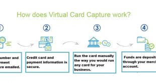 How does work a virtual credit cards